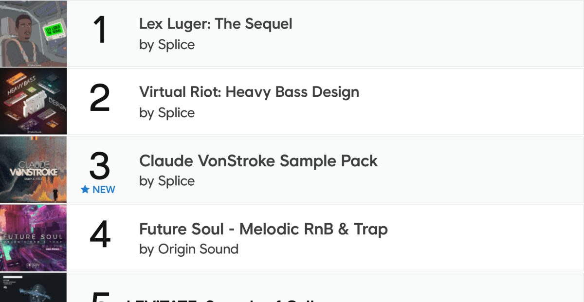 Top 100 Weekly Top Samples and Loops - Splice Sounds | Splice